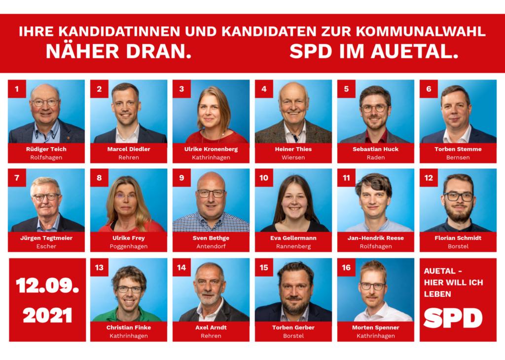 Kandidatinnen und Kandidaten zur Kommunalwahl
